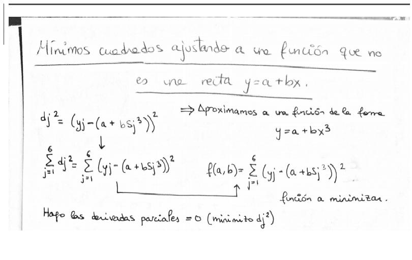Ejemplo aclaratorio mínimos cuadrados Algoritmia