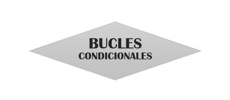 Ejercicios para practicar – Bucles Condicionales