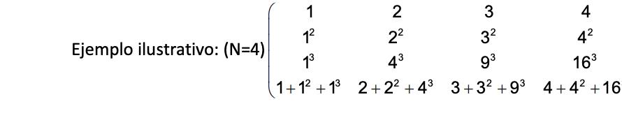 Ejercicio 2 de algoritmia primer parcial 4/11/20