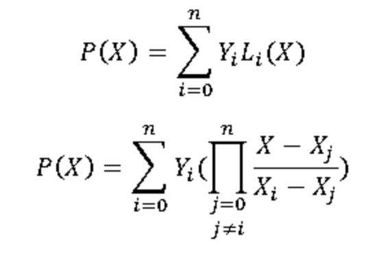 Polinomio interpolador de Lagrange en R – Explicación y Vídeo