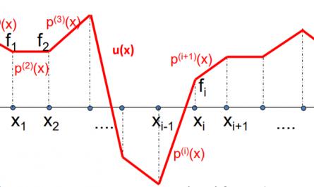Imagen de interpolación por tramos