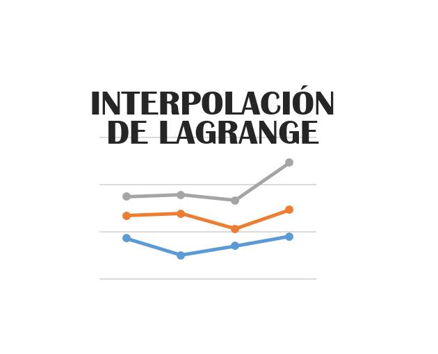 Ejercicio inventado repaso métodos de Interpolación
