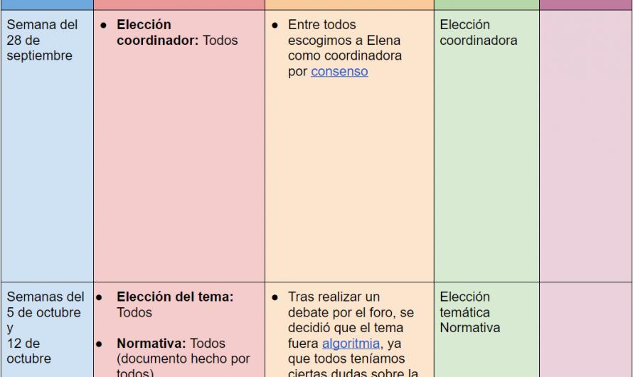 Lección aprendida: tabla de ejecución