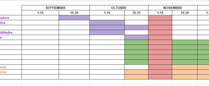 LECCIÓN APRENDIDA 3: Planificación