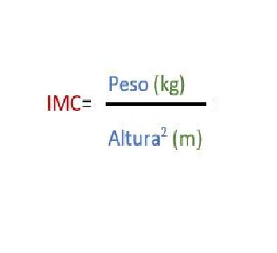 Cálculo del IMC