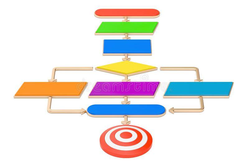 Apuntes de organigramas básicos