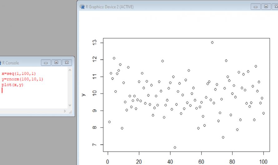 Apuntes de gráficas
